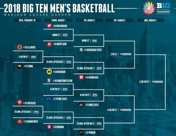 big-ten-tournament-2_ali9np